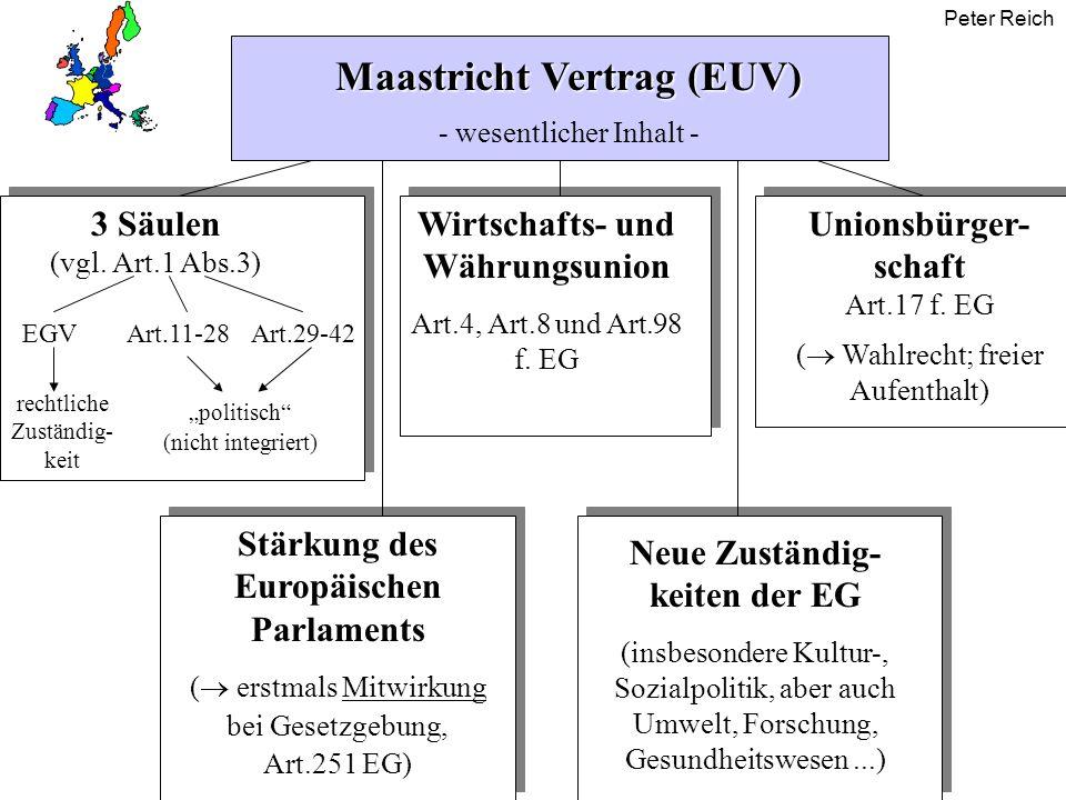 Peter Reich Maastricht Vertrag (EUV) - wesentlicher Inhalt - Wirtschafts- und Währungsunion Art.4, Art.8 und Art.98 f. EG Neue Zuständig- keiten der E