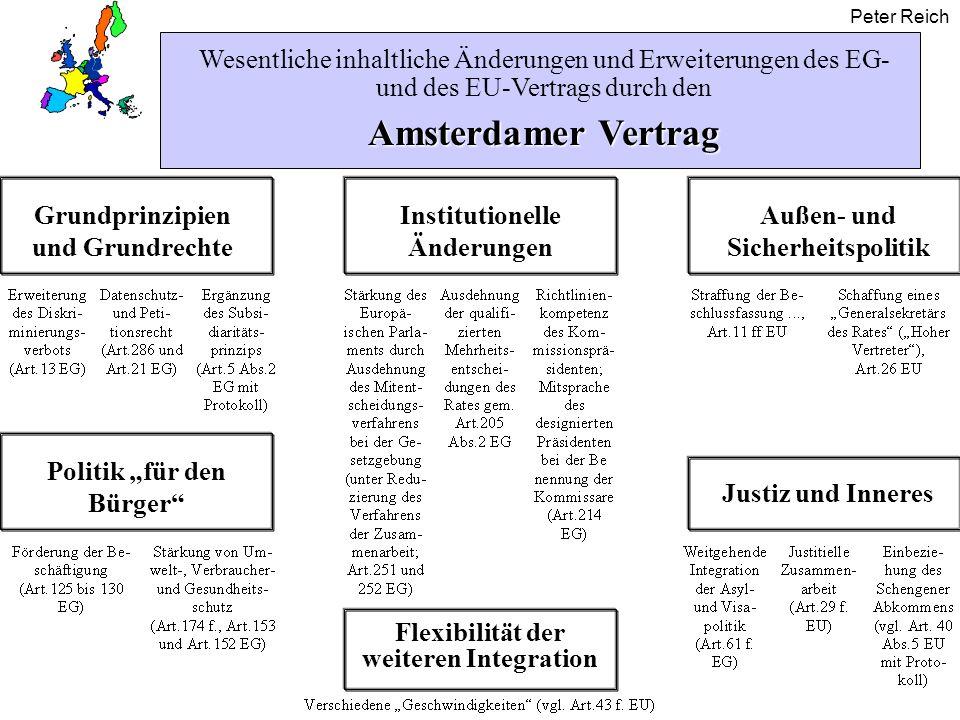 Peter Reich Wesentliche inhaltliche Änderungen und Erweiterungen des EG- und des EU-Vertrags durch den Amsterdamer Vertrag Grundprinzipien und Grundre
