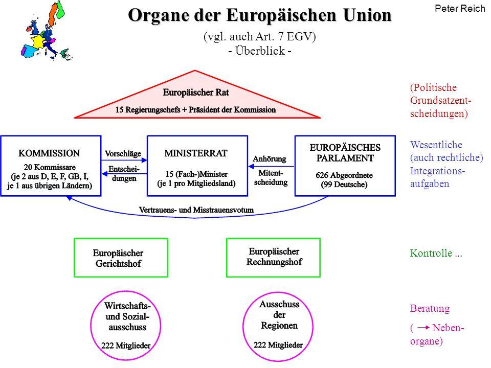 Peter Reich Organe der Europäischen Union (vgl. auch Art. 7 EGV) - Überblick - (Politische Grundsatzent- scheidungen) Wesentliche (auch rechtliche) In