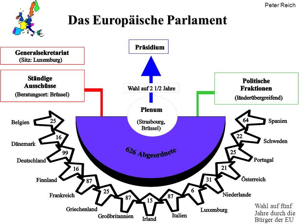 Peter Reich Das Europäische Parlament Wahl auf fünf Jahre durch die Bürger der EU