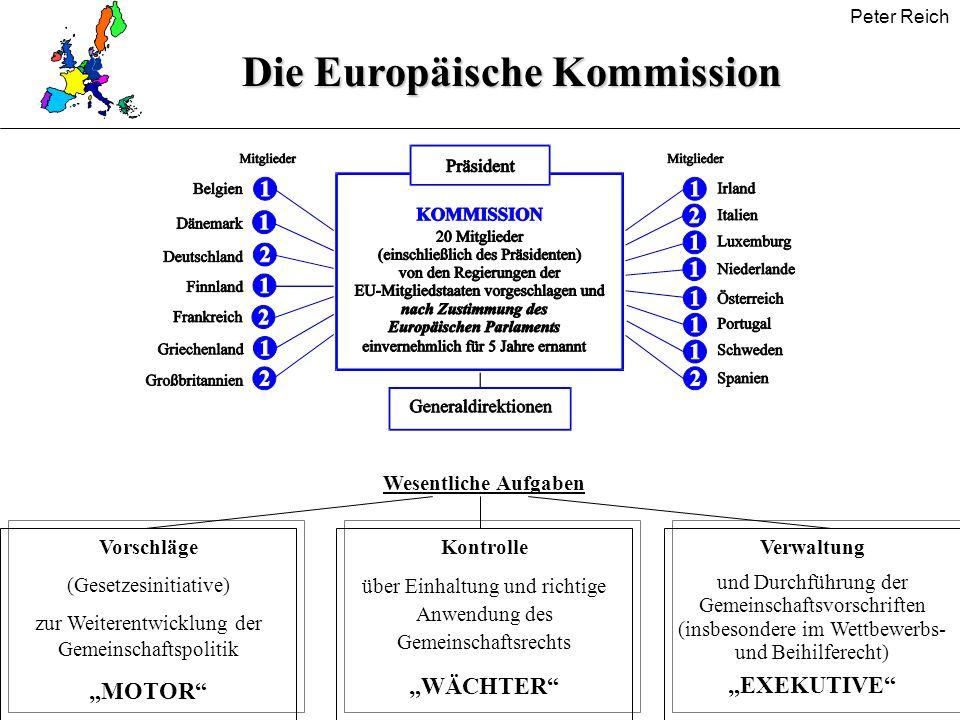 Peter Reich Die Europäische Kommission Wesentliche Aufgaben Vorschläge (Gesetzesinitiative) zur Weiterentwicklung der Gemeinschaftspolitik MOTOR Kontr