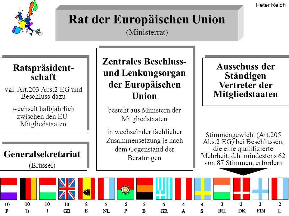 Peter Reich Rat der Europäischen Union (Ministerrat) Zentrales Beschluss- und Lenkungsorgan der Europäischen Union besteht aus Ministern der Mitglieds
