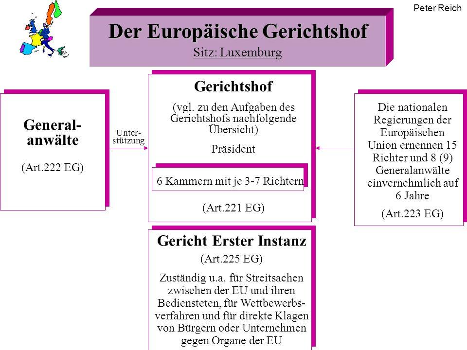Peter Reich Der Europäische Gerichtshof Sitz: Luxemburg Gerichtshof (vgl. zu den Aufgaben des Gerichtshofs nachfolgende Übersicht) Präsident (Art.221