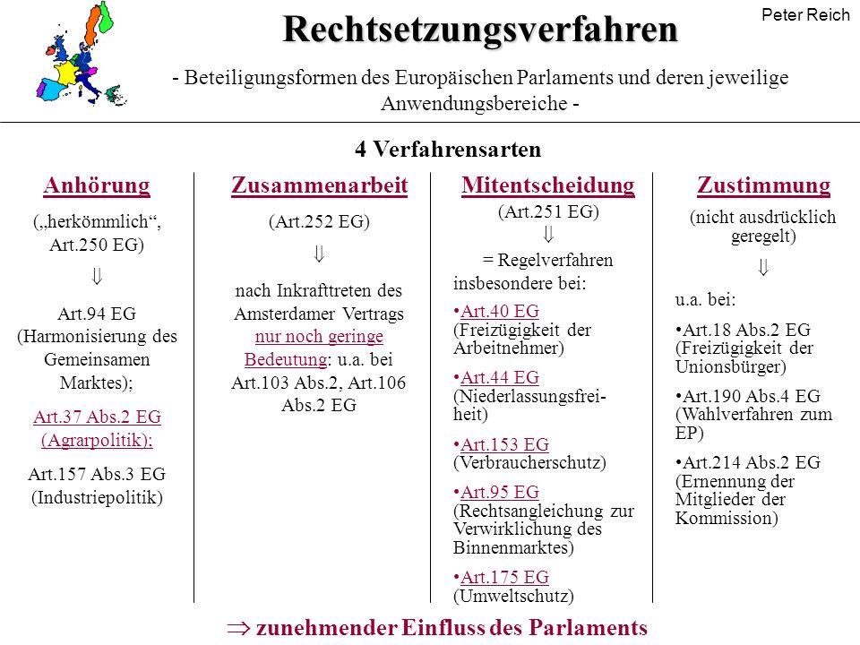 Peter ReichRechtsetzungsverfahren - Beteiligungsformen des Europäischen Parlaments und deren jeweilige Anwendungsbereiche - 4 Verfahrensarten Anhörung