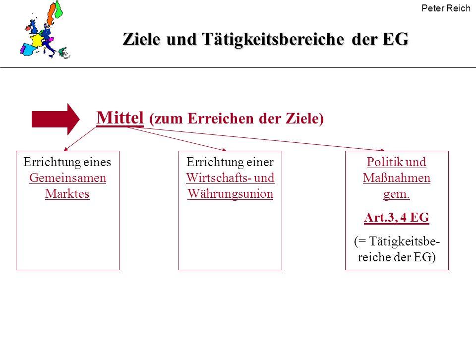 Peter Reich Ziele und Tätigkeitsbereiche der EG Mittel (zum Erreichen der Ziele) Errichtung eines Gemeinsamen Marktes Politik und Maßnahmen gem. Art.3
