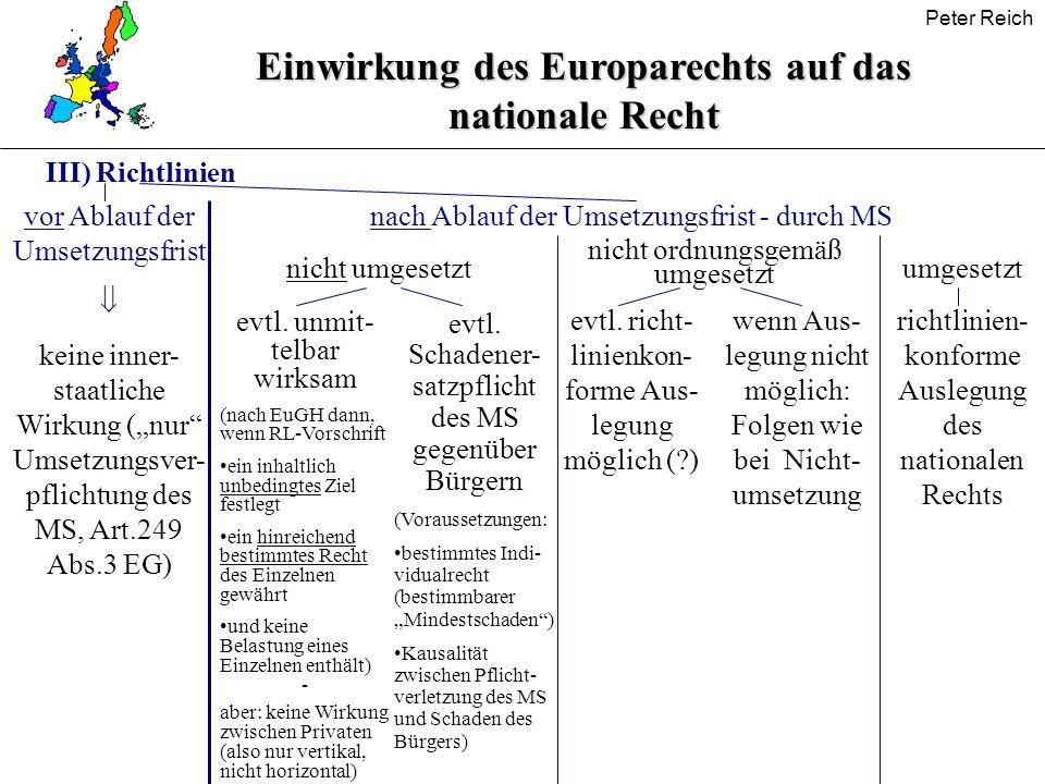 Peter Reich Einwirkung des Europarechts auf das nationale Recht III) Richtlinien vor Ablauf der Umsetzungsfrist keine inner- staatliche Wirkung (nur U