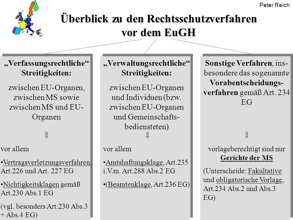Peter Reich Überblick zu den Rechtsschutzverfahren vor dem EuGH Verfassungsrechtliche Streitigkeiten: zwischen EU-Organen, zwischen MS sowie zwischen