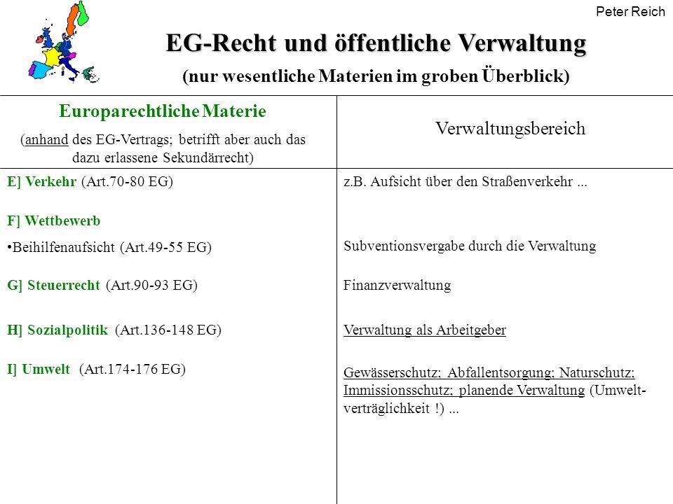 Peter Reich EG-Recht und öffentliche Verwaltung (nur wesentliche Materien im groben Überblick) Europarechtliche Materie (anhand des EG-Vertrags; betri