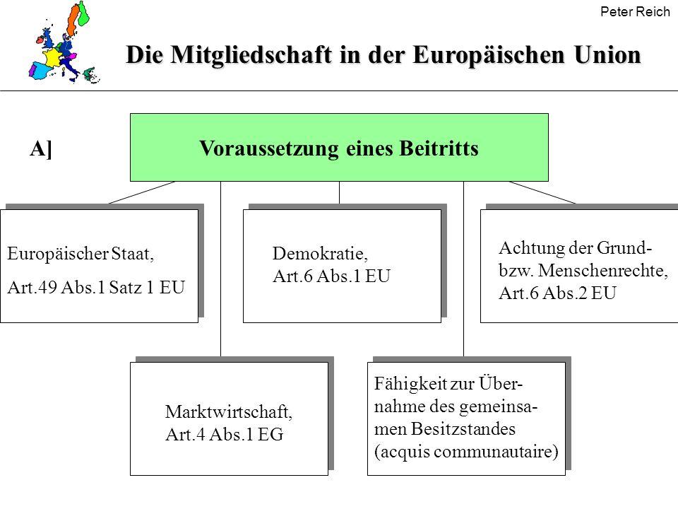 Peter Reich Die Mitgliedschaft in der Europäischen Union Europäischer Staat, Art.49 Abs.1 Satz 1 EU Demokratie, Art.6 Abs.1 EU Achtung der Grund- bzw.