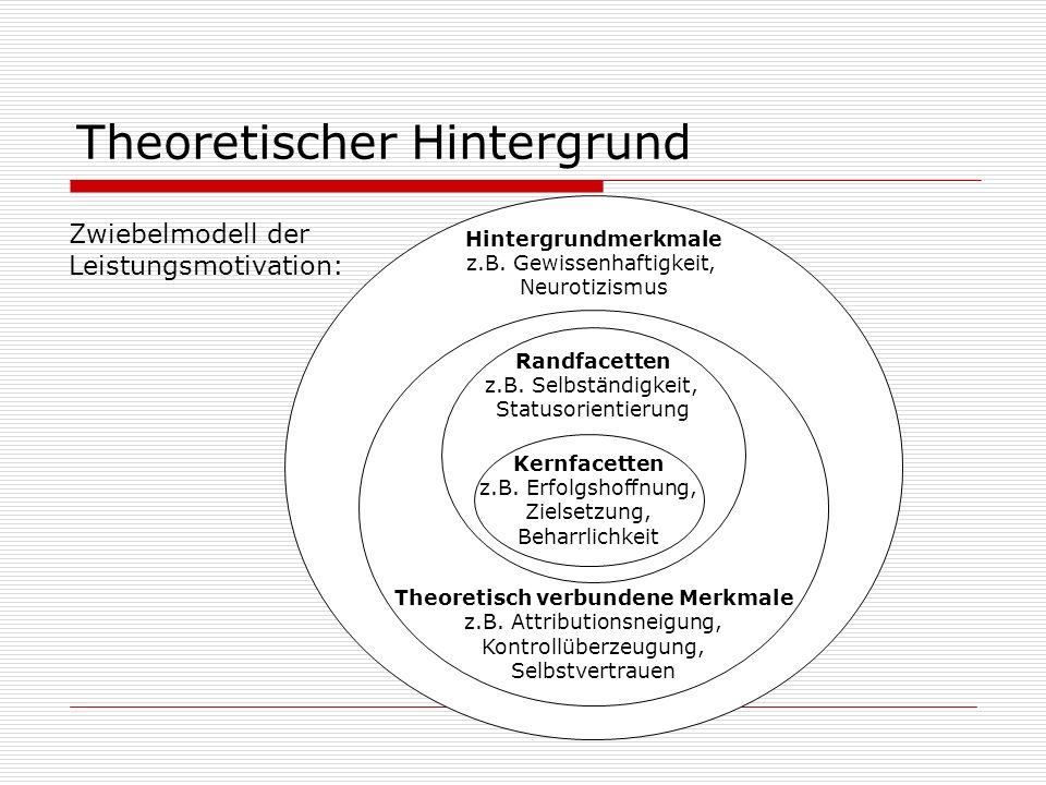 Theoretischer Hintergrund Hintergrundmerkmale z.B. Gewissenhaftigkeit, Neurotizismus Theoretisch verbundene Merkmale z.B. Attributionsneigung, Kontrol