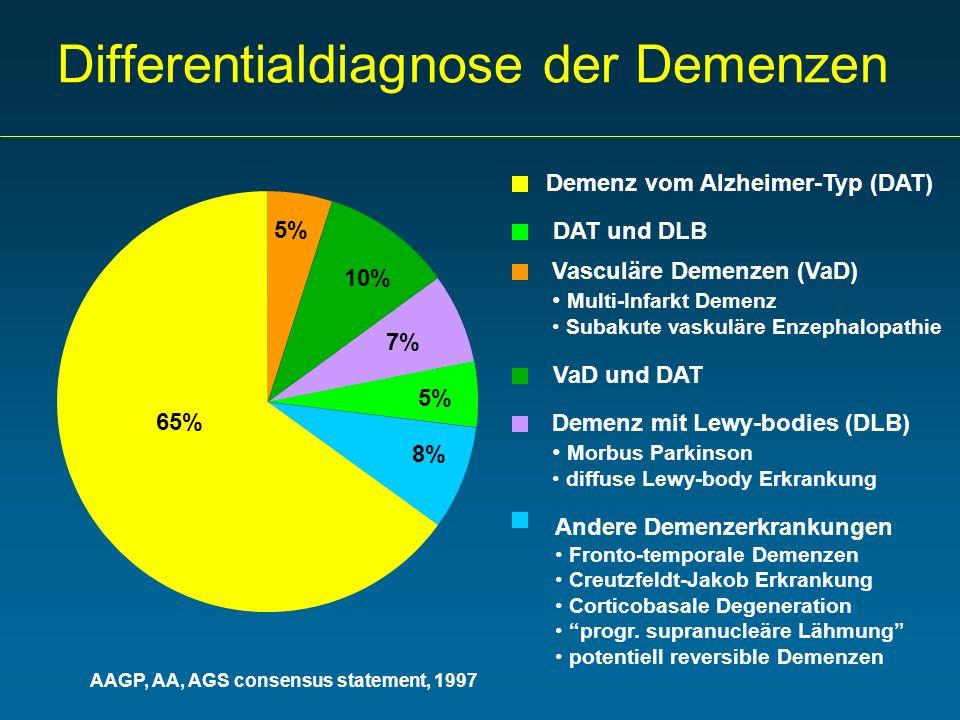 Differentialdiagnose der Demenzen Vasculäre Demenzen (VaD) Multi-Infarkt Demenz Subakute vaskuläre Enzephalopathie VaD und DAT Demenz mit Lewy-bodies