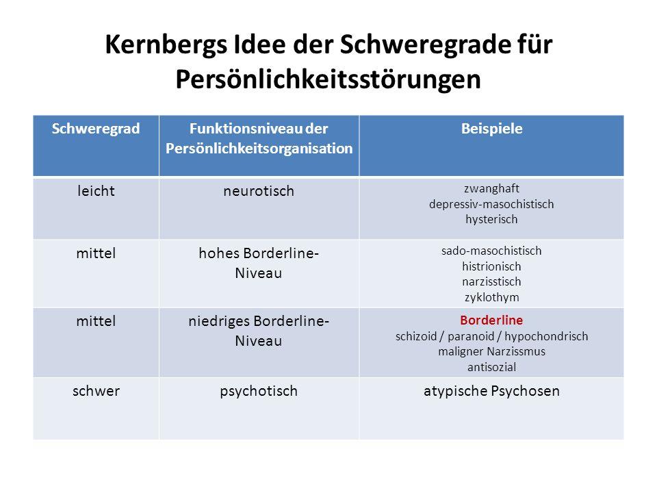 Kernbergs Idee der Schweregrade für Persönlichkeitsstörungen SchweregradFunktionsniveau der Persönlichkeitsorganisation Beispiele leichtneurotisch zwa