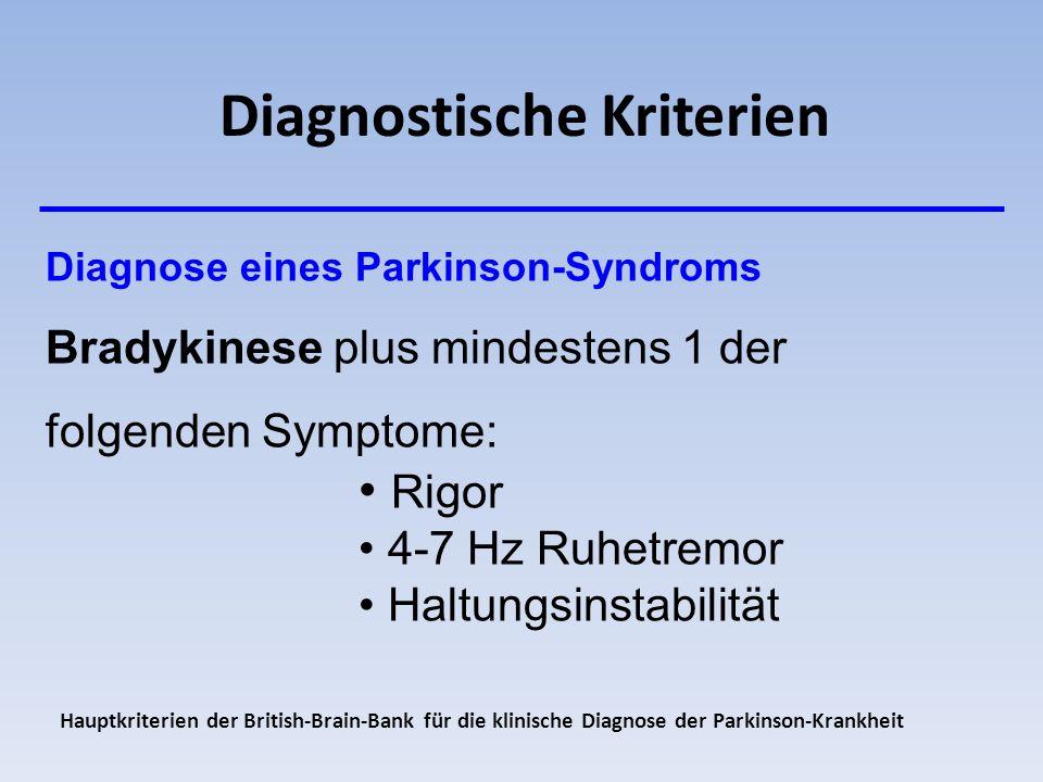 Diagnostische Kriterien Diagnose eines Parkinson-Syndroms Bradykinese plus mindestens 1 der folgenden Symptome: Rigor 4-7 Hz Ruhetremor Haltungsinstab