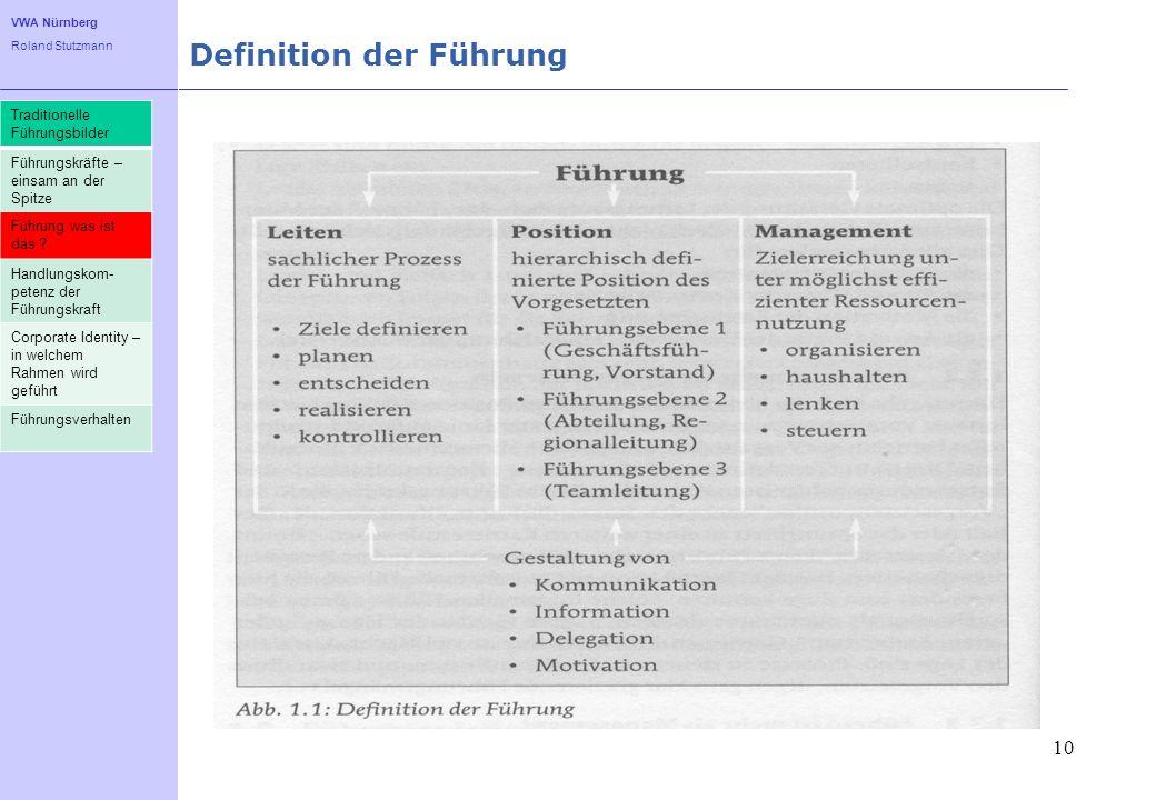 VWA Nürnberg Roland Stutzmann Definition der Führung 10 Traditionelle Führungsbilder Führungskräfte – einsam an der Spitze Führung was ist das ? Handl