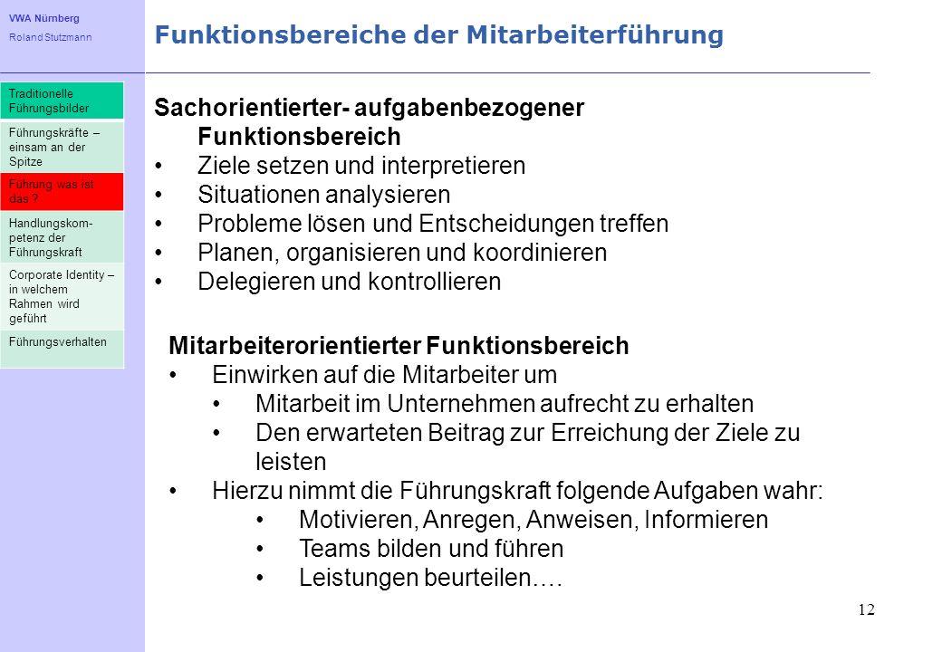 VWA Nürnberg Roland Stutzmann Funktionsbereiche der Mitarbeiterführung 12 Sachorientierter- aufgabenbezogener Funktionsbereich Ziele setzen und interp