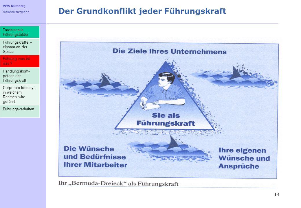VWA Nürnberg Roland Stutzmann Der Grundkonflikt jeder Führungskraft 14 Traditionelle Führungsbilder Führungskräfte – einsam an der Spitze Führung was