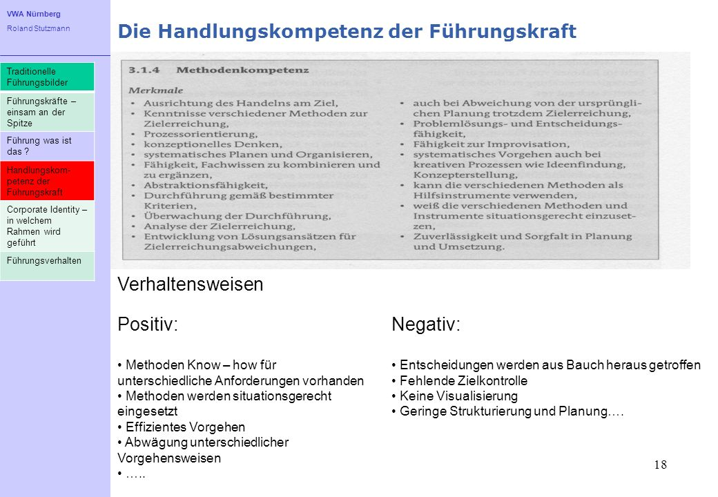 VWA Nürnberg Roland Stutzmann Die Handlungskompetenz der Führungskraft 18 Traditionelle Führungsbilder Führungskräfte – einsam an der Spitze Führung w