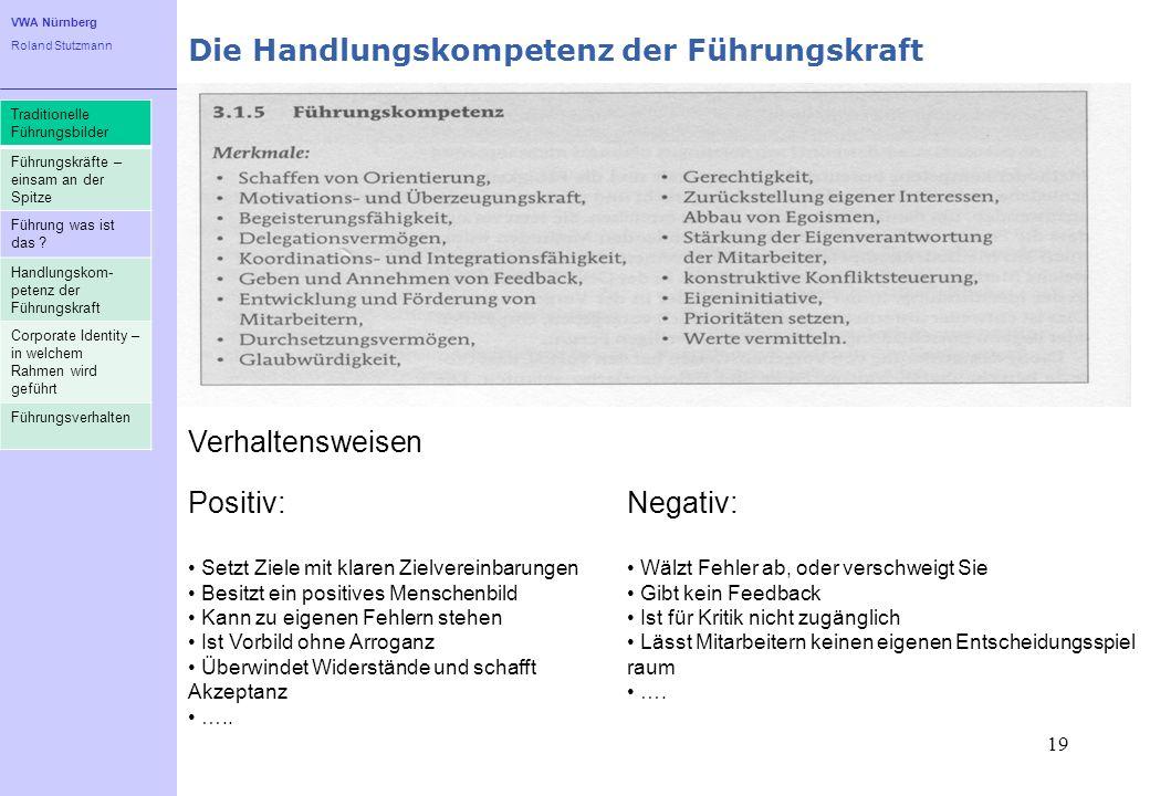 VWA Nürnberg Roland Stutzmann Die Handlungskompetenz der Führungskraft 19 Traditionelle Führungsbilder Führungskräfte – einsam an der Spitze Führung w