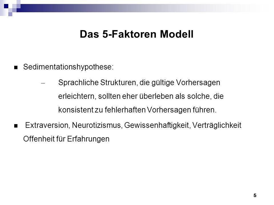 16 Literatur: Heckhausen, J.& Heckhausen, H. (2006).