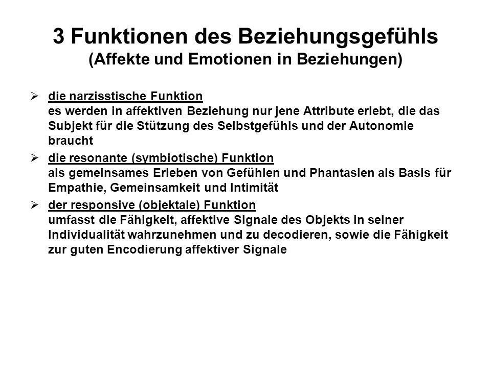 3 Funktionen des Beziehungsgefühls (Affekte und Emotionen in Beziehungen) die narzisstische Funktion es werden in affektiven Beziehung nur jene Attribute erlebt, die das Subjekt für die Stützung des Selbstgefühls und der Autonomie braucht die resonante (symbiotische) Funktion als gemeinsames Erleben von Gefühlen und Phantasien als Basis für Empathie, Gemeinsamkeit und Intimität der responsive (objektale) Funktion umfasst die Fähigkeit, affektive Signale des Objekts in seiner Individualität wahrzunehmen und zu decodieren, sowie die Fähigkeit zur guten Encodierung affektiver Signale