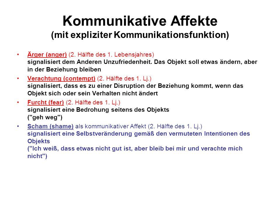 Kommunikative Affekte (mit expliziter Kommunikationsfunktion) Ärger (anger) (2.