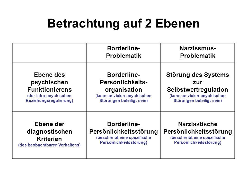 Betrachtung auf 2 Ebenen Borderline- Problematik Narzissmus- Problematik Ebene des psychischen Funktionierens (der intra-psychischen Beziehungsregulierung) Borderline- Persönlichkeits- organisation (kann an vielen psychischen Störungen beteiligt sein) Störung des Systems zur Selbstwertregulation (kann an vielen psychischen Störungen beteiligt sein) Ebene der diagnostischen Kriterien (des beobachtbaren Verhaltens) Borderline- Persönlichkeitsstörung (beschreibt eine spezifische Persönlichkeitsstörung) Narzisstische Persönlichkeitsstörung (beschreibt eine spezifische Persönlichkeitsstörung)