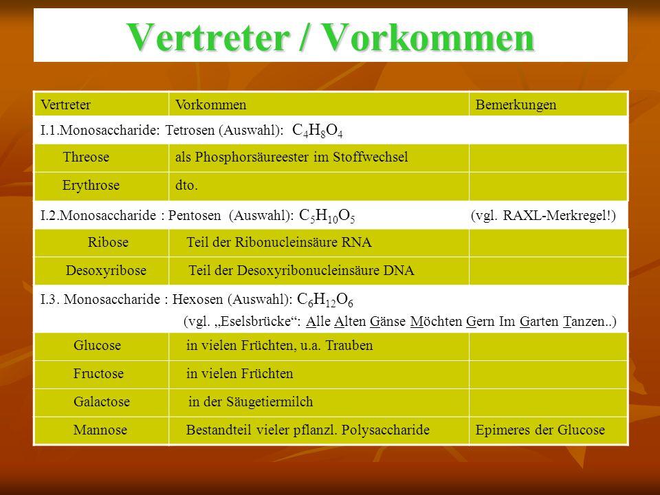 Vertreter / Vorkommen VertreterVorkommenBemerkungen I.1.Monosaccharide: Tetrosen (Auswahl): C 4 H 8 O 4 Threoseals Phosphorsäureester im Stoffwechsel