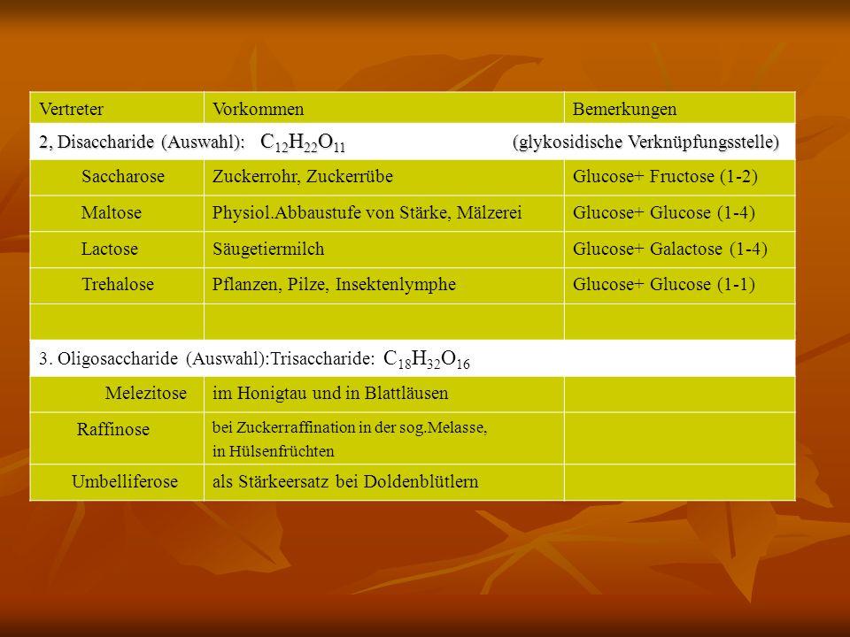 VertreterVorkommenBemerkungen 2, Disaccharide (Auswahl): C 12 H 22 O 11 (glykosidische Verknüpfungsstelle) SaccharoseZuckerrohr, ZuckerrübeGlucose+ Fr