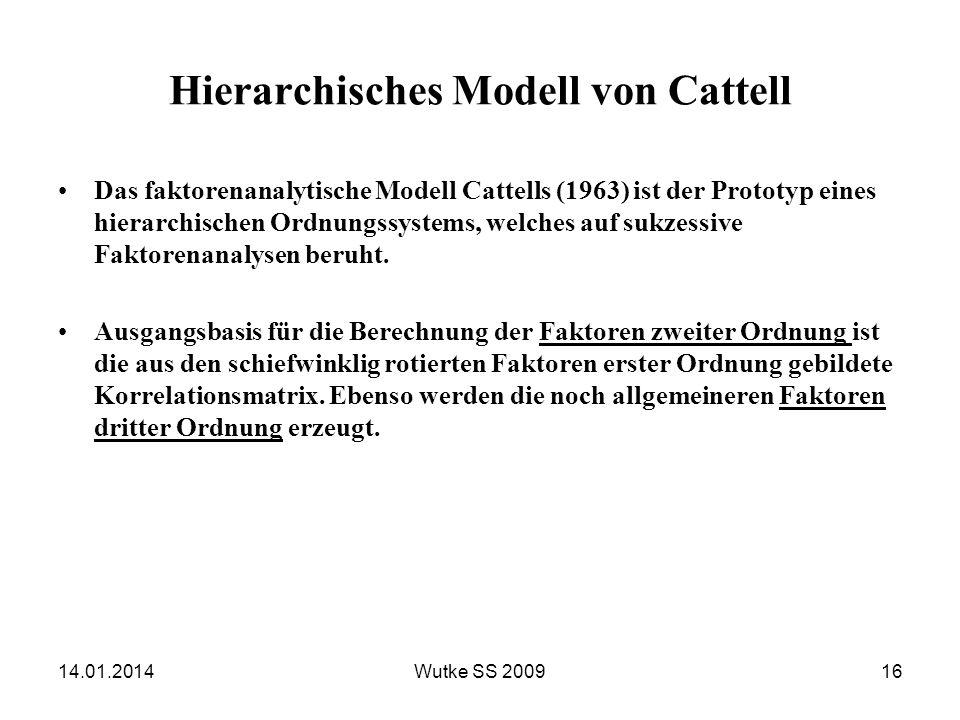 Hierarchisches Modell von Cattell Das faktorenanalytische Modell Cattells (1963) ist der Prototyp eines hierarchischen Ordnungssystems, welches auf su