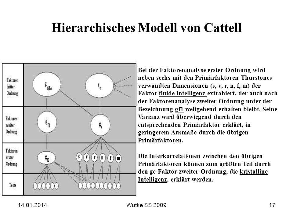 Hierarchisches Modell von Cattell Bei der Faktorenanalyse erster Ordnung wird neben sechs mit den Primärfaktoren Thurstones verwandten Dimensionen (s,