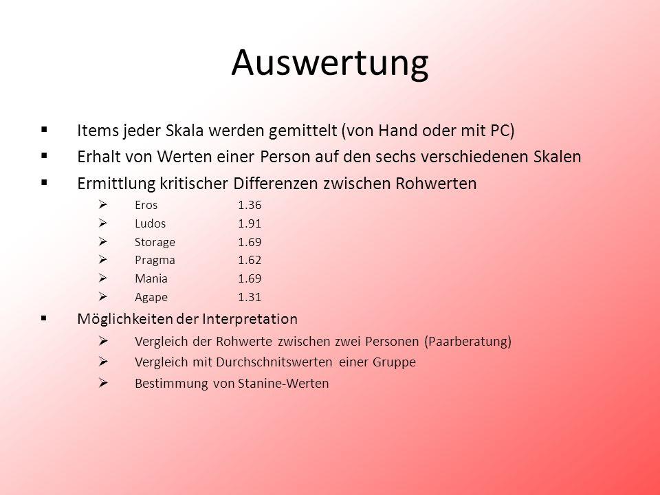 Auswertung Items jeder Skala werden gemittelt (von Hand oder mit PC) Erhalt von Werten einer Person auf den sechs verschiedenen Skalen Ermittlung krit