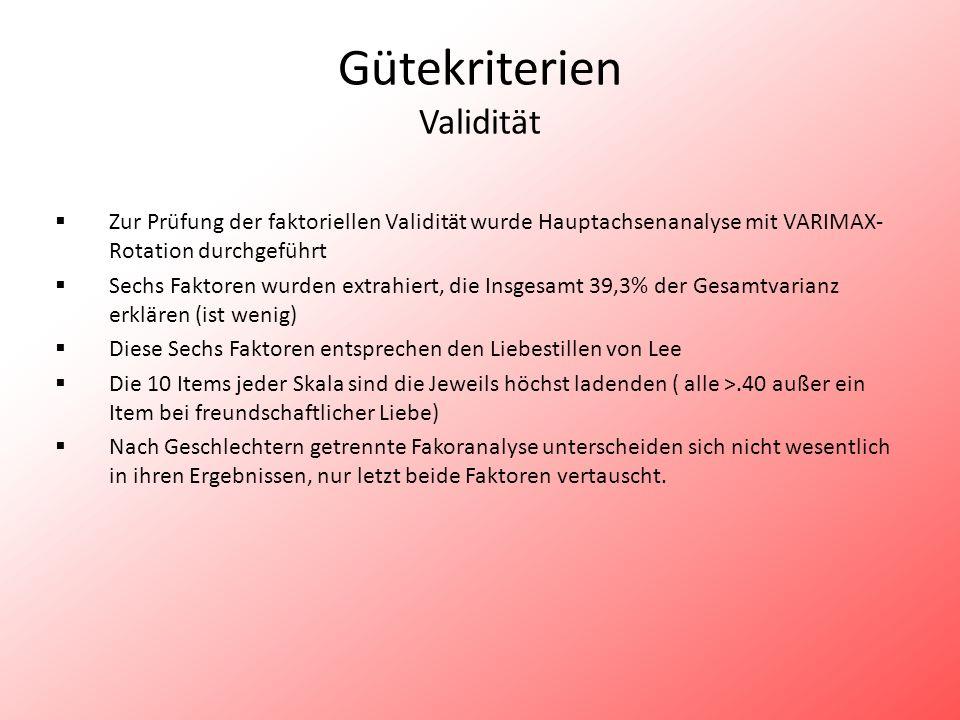 Gütekriterien Validität Zur Prüfung der faktoriellen Validität wurde Hauptachsenanalyse mit VARIMAX- Rotation durchgeführt Sechs Faktoren wurden extra