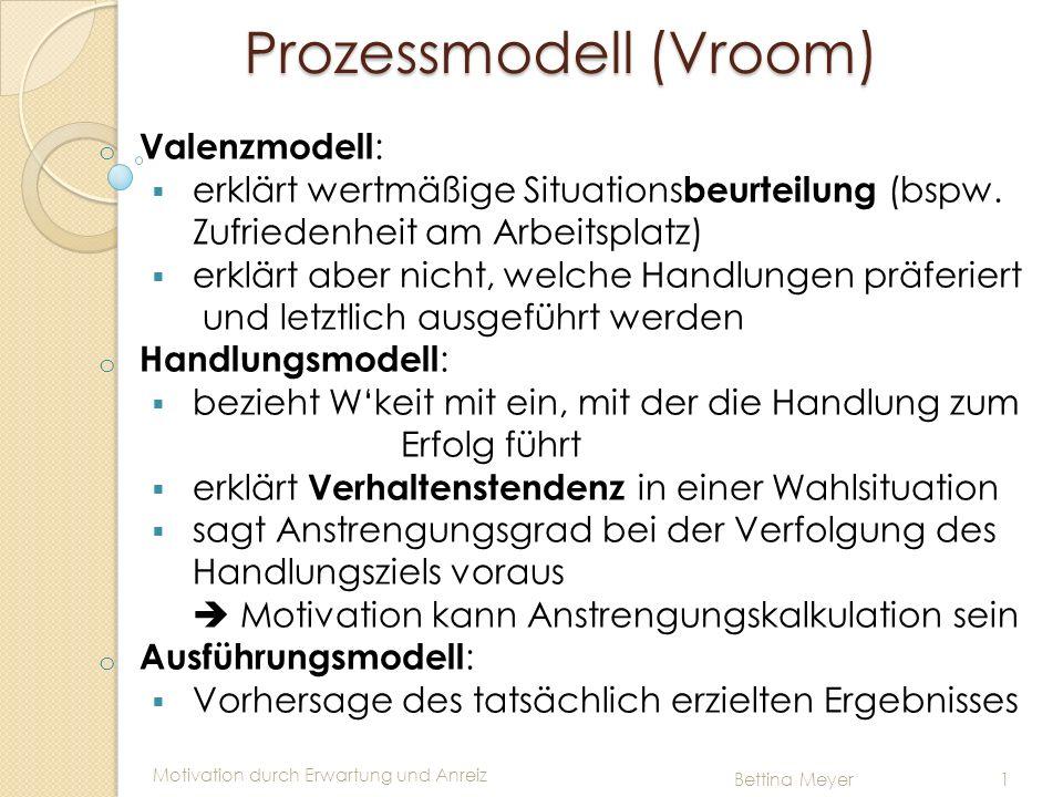 Motivation durch Erwartung und Anreiz Bettina Meyer 1 Prozessmodell (Vroom) Prozessmodell (Vroom) o Valenzmodell : erklärt wertmäßige Situations beurt