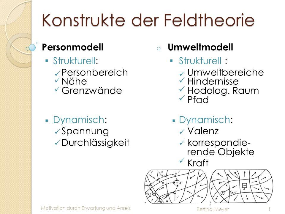 Motivation durch Erwartung und Anreiz Bettina Meyer 1 Konstrukte der Feldtheorie o PersonmodellUmweltmodell Strukturell:Strukturell: PersonbereichUmwe
