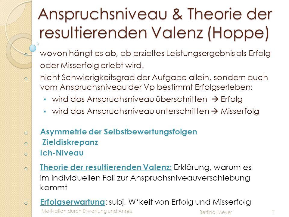 Motivation durch Erwartung und Anreiz Bettina Meyer 1 Anspruchsniveau & Theorie der resultierenden Valenz (Hoppe) o wovon hängt es ab, ob erzieltes Le