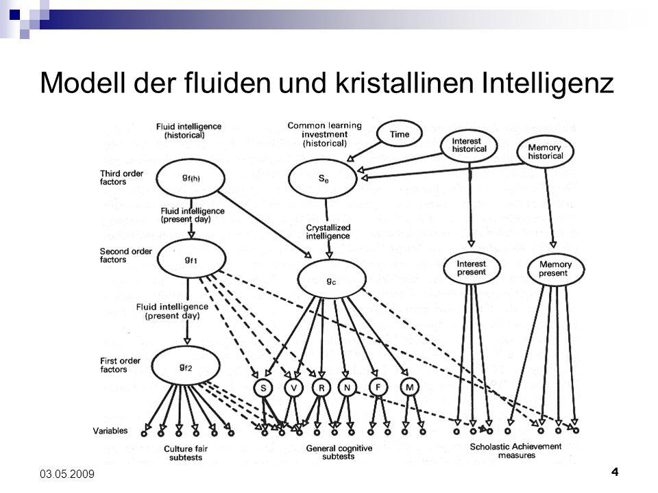 4 03.05.2009 Modell der fluiden und kristallinen Intelligenz