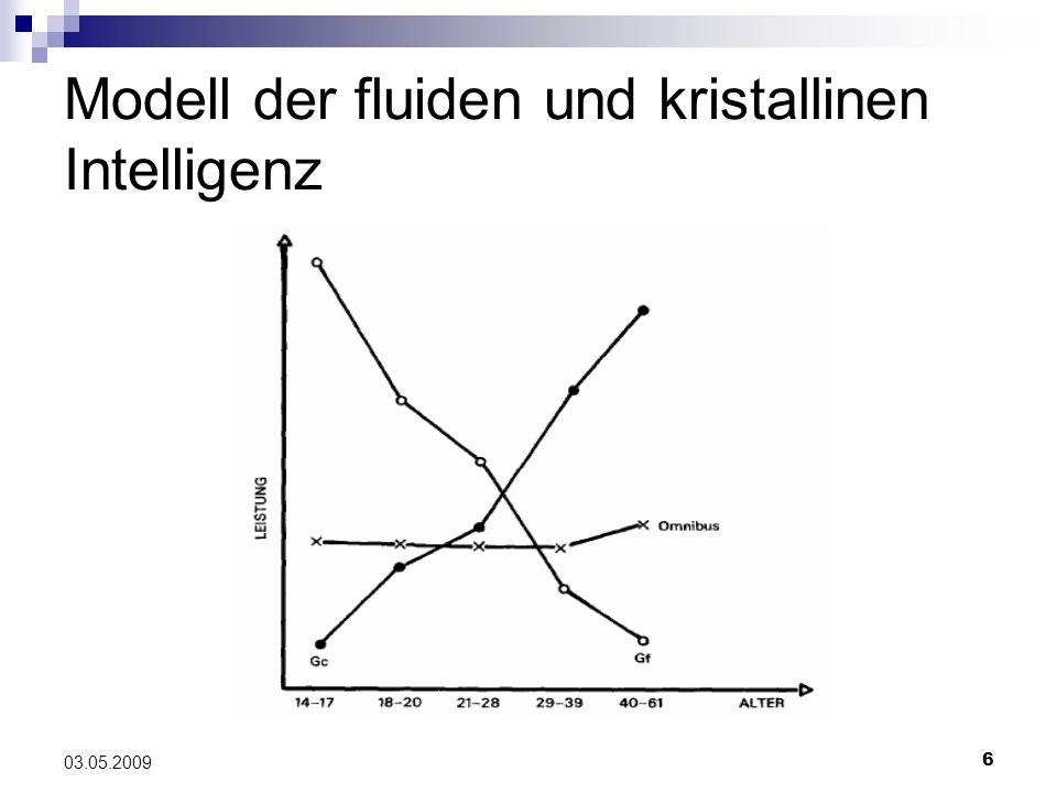 6 03.05.2009 Modell der fluiden und kristallinen Intelligenz