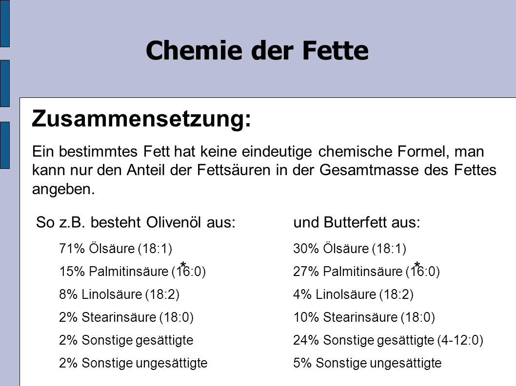 Chemie der Fette Zusammensetzung: Ein bestimmtes Fett hat keine eindeutige chemische Formel, man kann nur den Anteil der Fettsäuren in der Gesamtmasse des Fettes angeben.