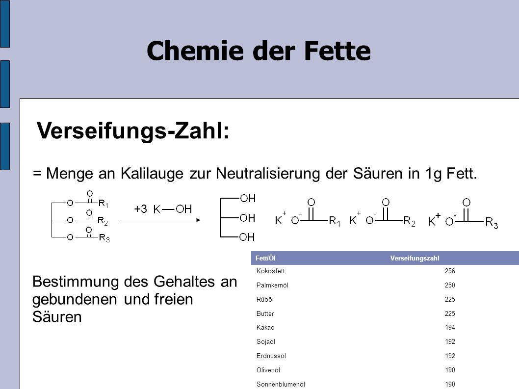 Verseifungs-Zahl: = Menge an Kalilauge zur Neutralisierung der Säuren in 1g Fett.
