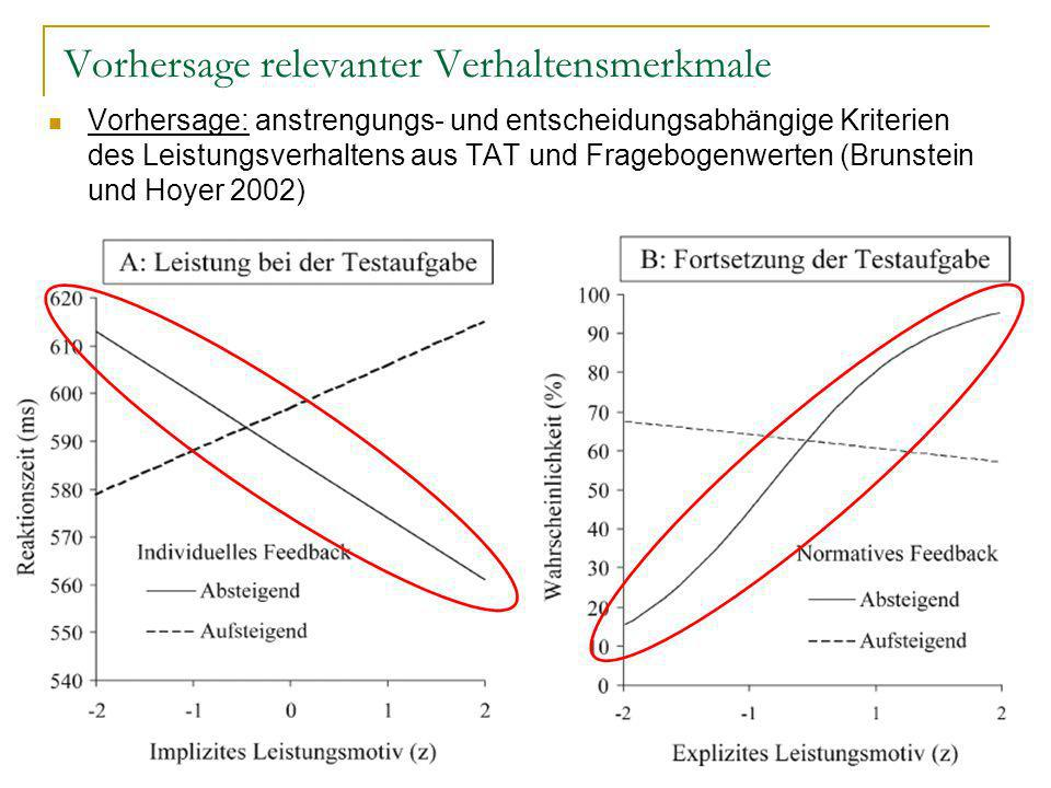 10 Vorhersage relevanter Verhaltensmerkmale Vorhersage: anstrengungs- und entscheidungsabhängige Kriterien des Leistungsverhaltens aus TAT und Fragebo