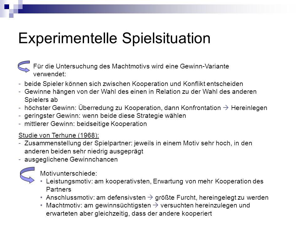 Experimentelle Spielsituation Studie von Terhune (1968): -Zusammenstellung der Spielpartner: jeweils in einem Motiv sehr hoch, in den anderen beiden s