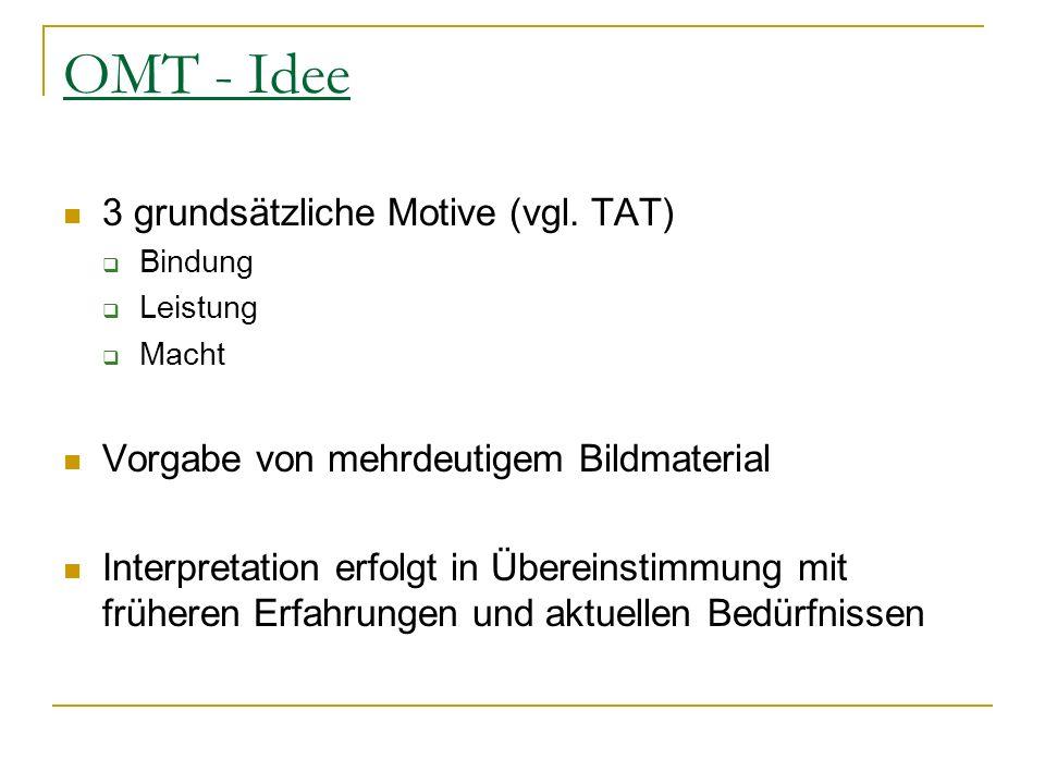 OMT - Idee 3 grundsätzliche Motive (vgl. TAT) Bindung Leistung Macht Vorgabe von mehrdeutigem Bildmaterial Interpretation erfolgt in Übereinstimmung m