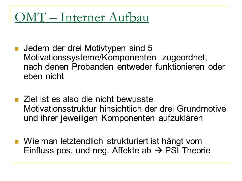 OMT – Interner Aufbau Jedem der drei Motivtypen sind 5 Motivationssysteme/Komponenten zugeordnet, nach denen Probanden entweder funktionieren oder ebe