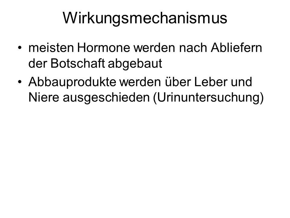 Wirkungsmechanismus meisten Hormone werden nach Abliefern der Botschaft abgebaut Abbauprodukte werden über Leber und Niere ausgeschieden (Urinuntersuchung)
