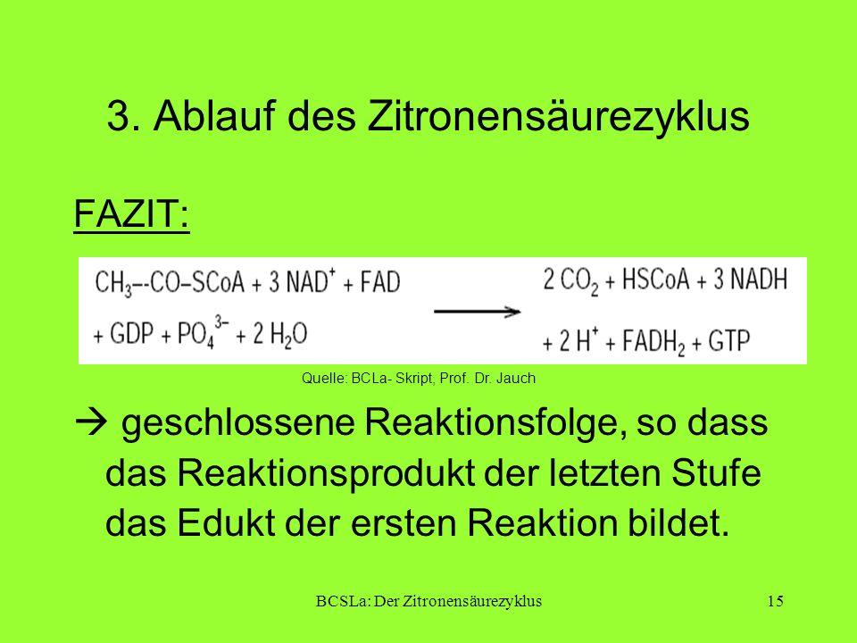 BCSLa: Der Zitronensäurezyklus15 3. Ablauf des Zitronensäurezyklus FAZIT: geschlossene Reaktionsfolge, so dass das Reaktionsprodukt der letzten Stufe