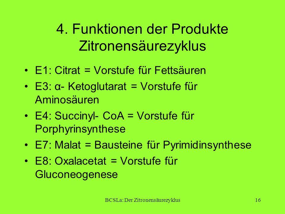 BCSLa: Der Zitronensäurezyklus16 4. Funktionen der Produkte Zitronensäurezyklus E1: Citrat = Vorstufe für Fettsäuren E3: α- Ketoglutarat = Vorstufe fü