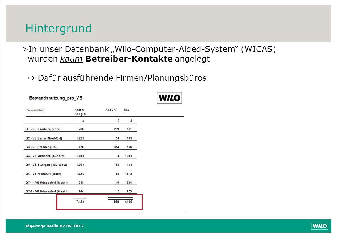 Jägertage Berlin 07.09.2012 >In unser Datenbank Wilo-Computer-Aided-System (WICAS) wurden kaum Betreiber-Kontakte angelegt Dafür ausführende Firmen/Pl