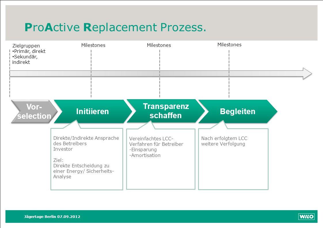 ProActive Replacement Prozess. Milestones Transparenz schaffen Begleiten Vor- selection Vor- selection Vereinfachtes LCC- Verfahren für Betreiber -Ein