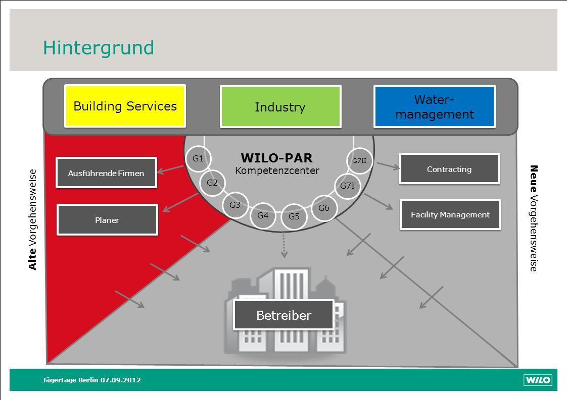 Planer Ausführende Firmen Facility Management Contracting WILO-PAR Kompetenzcenter Building Services Industry Water- management Betreiber Alte Vorgehe