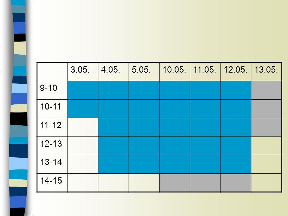 Kursinhalt n Mikrofonaufnahmen n Signaldarstellungen: - Oszillogramm = Mikrofonsignal = Druckwellen - Spektrum - Spektrogramm - Grundfrequenz (= F 0 ) n Messungen in den Signaldarstellungen - Dauer (Zeitbereich) - Harmonische, Formanten, Eckfrequenzen (Frequenzbereich) - Grundfrequenz (Zeit- und Frequenzbereich) Sitzung 1